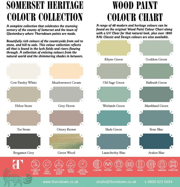 Thorndown Somerset Heritage Wood Paint Colour Chart